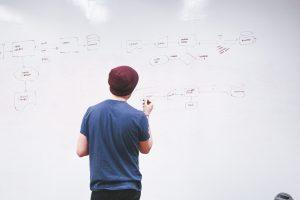 WIPANO - Wissens- und Technologietransfer durch Patente und Normen
