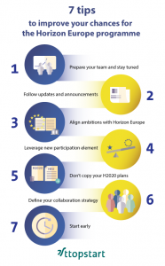 7 tips to improve your chances for the Horizon Europe programme