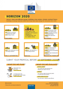 h2020 energy efficiency call 2020