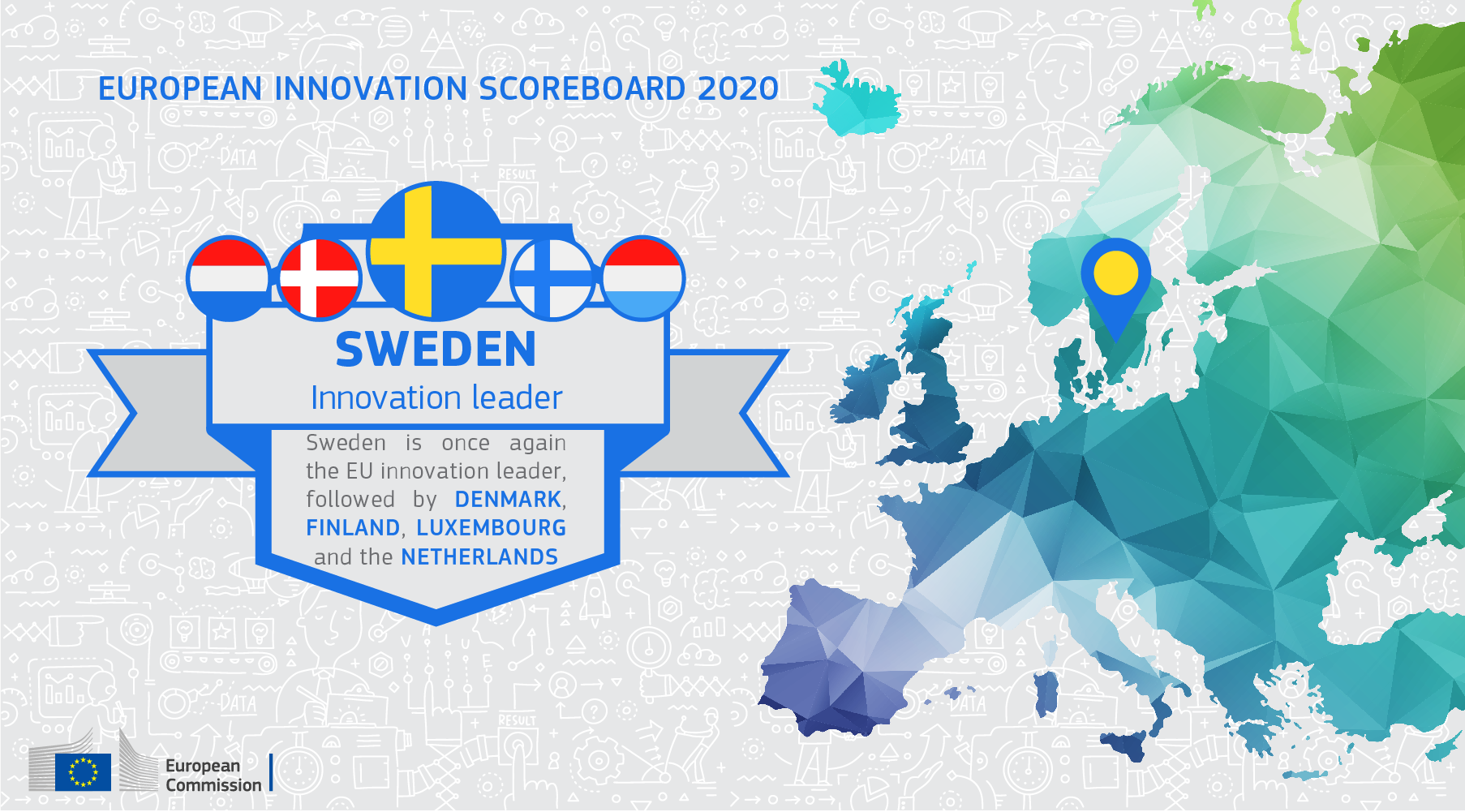 european innovation scoreboard 2020