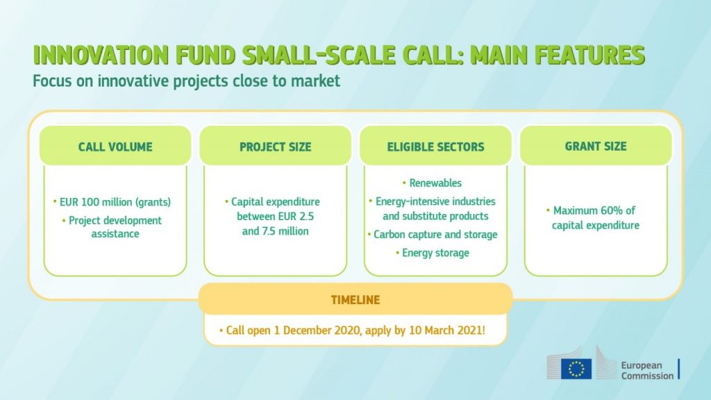 Key elements of first call for small-scale projects