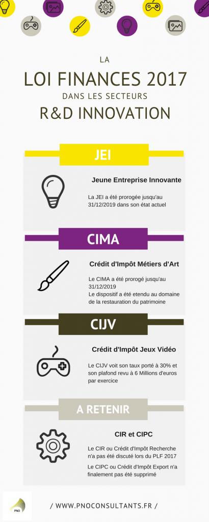 Infographe Loi Finances 2017 dans les secteurs R&D Innovation