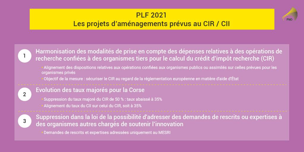 PLF-2021-CIR