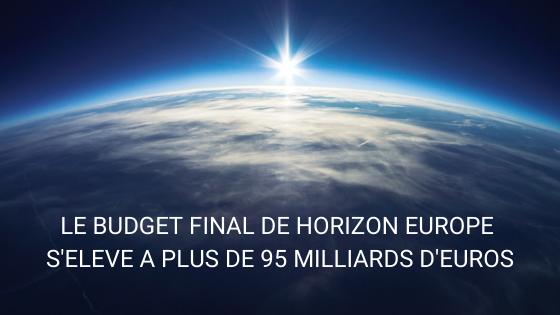 Budget final Horizon Europe