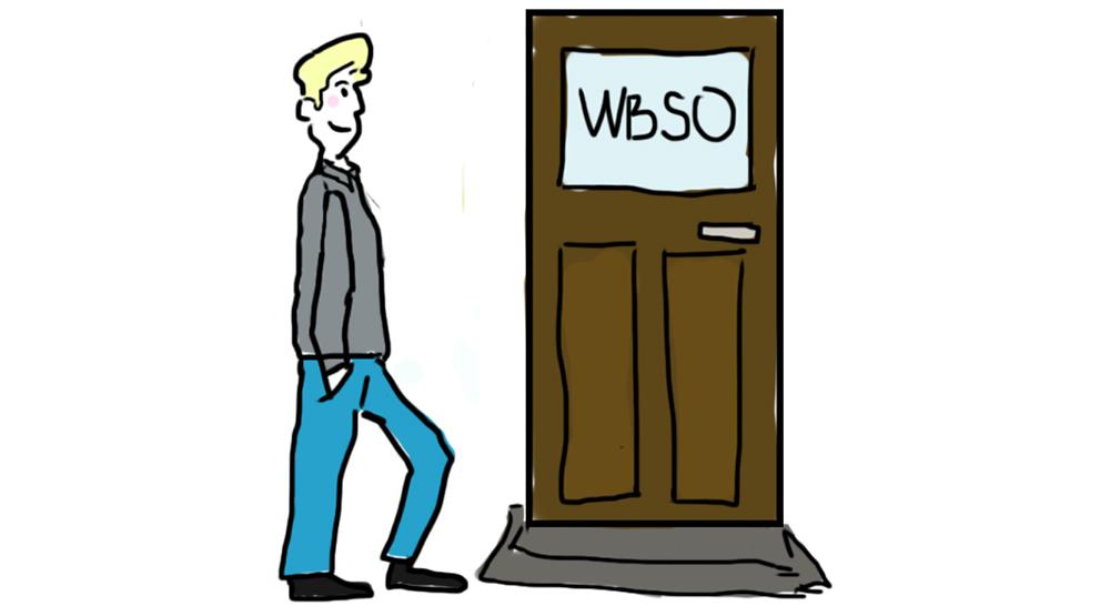 WBSO 4 stappen