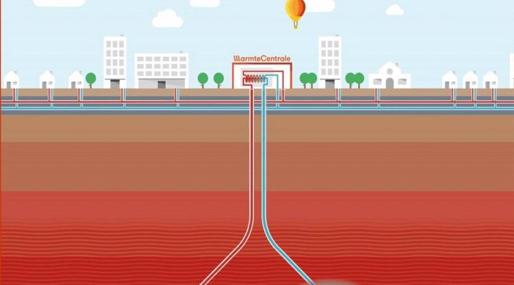 Geothermie is een duurzaam en schoon alternatief voor aardgas