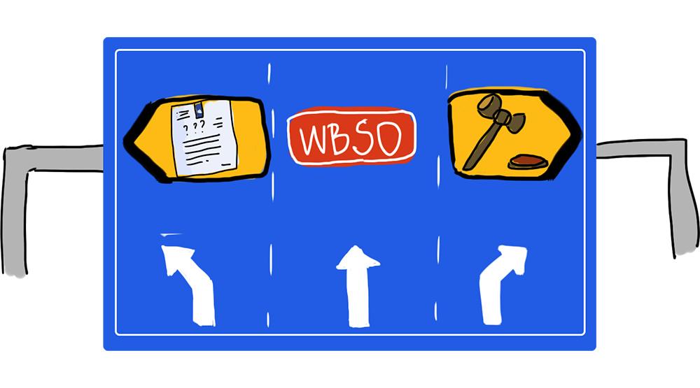 WBSO-vragenbrief