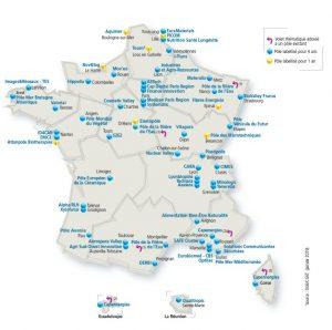frensh-clusters