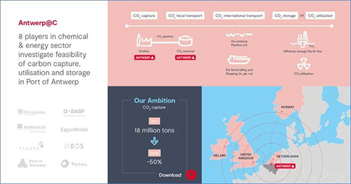 PNO supports highly successful CEF Energy application of Antwerp@C consortium
